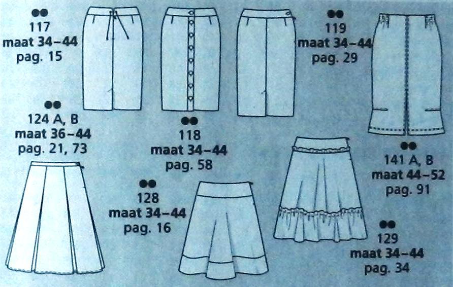 Skirtpattern